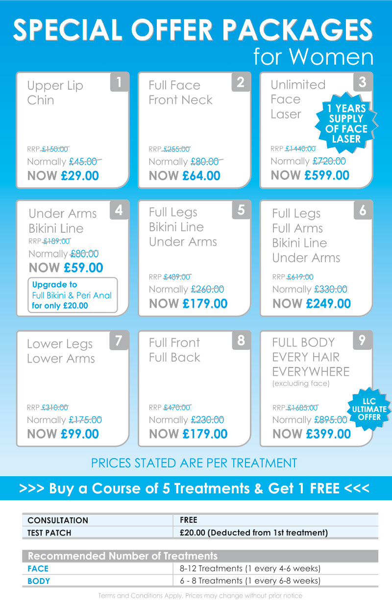 Special Offers London Laser Clinic